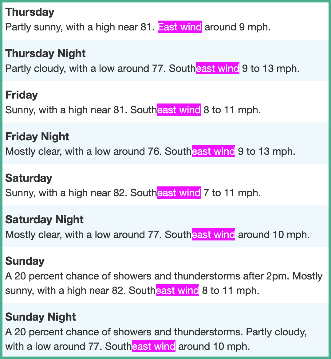 Weather forecast for this weekend.